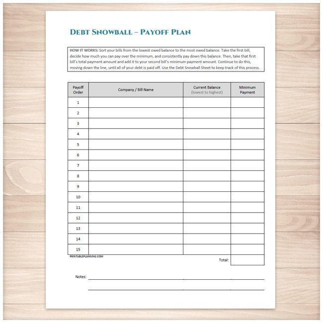 Debt Snowball Sheet and Debt Payoff Plan - Printable BUNDLE - vacation planning template