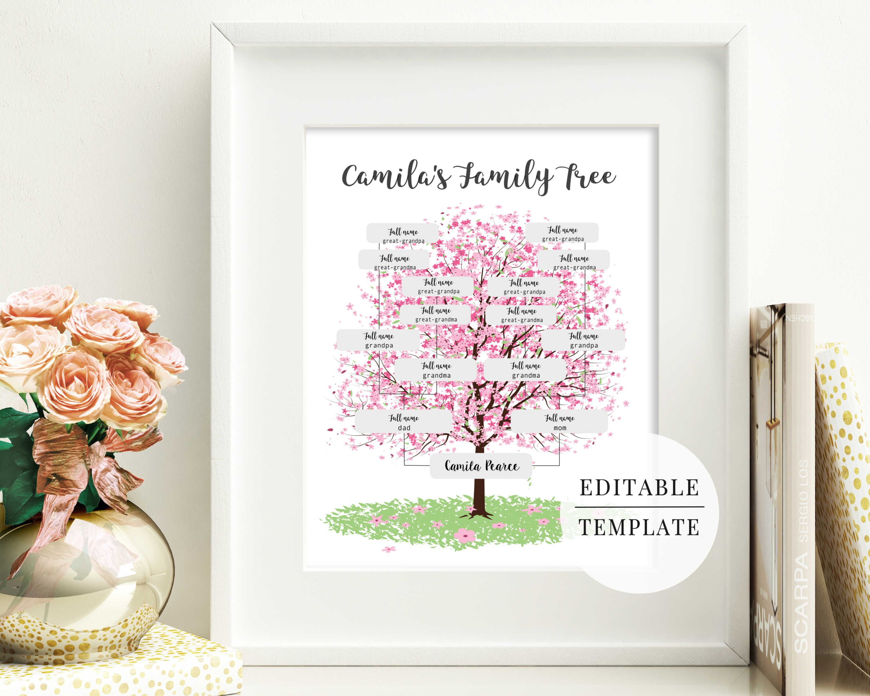 Family Tree Printable Template Editable PDF Pink Girl's