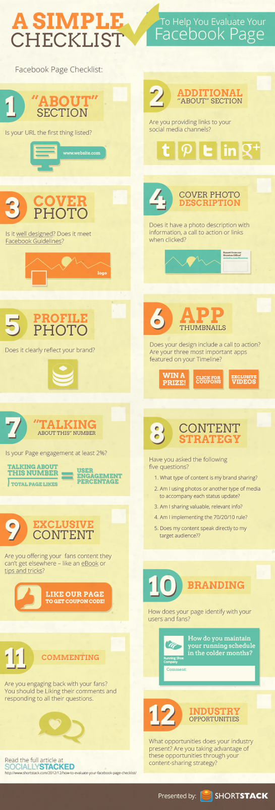 A simple Checklist to help you evaluate your Facebook page