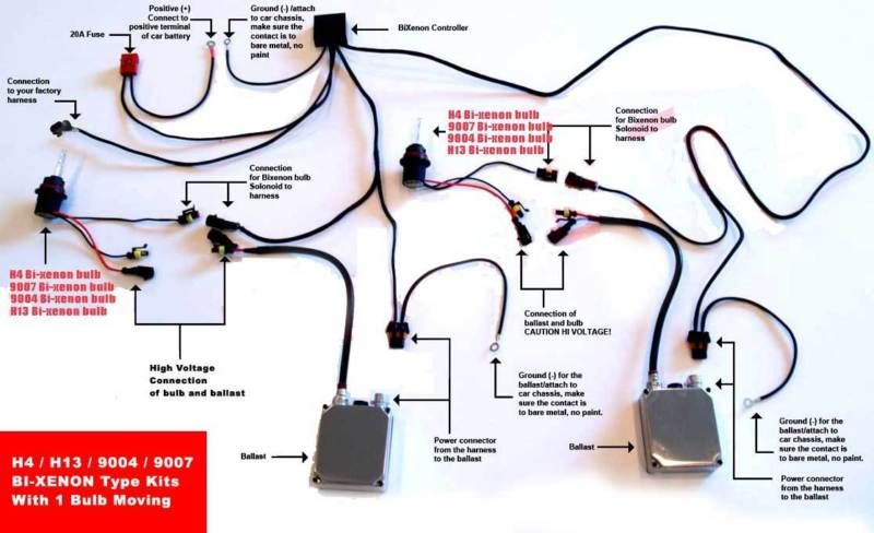 How to Install a Bi-Xenon HID Kit with Relay Harness | Audi ... Xenon Hid Conversion Wiring Diagram on