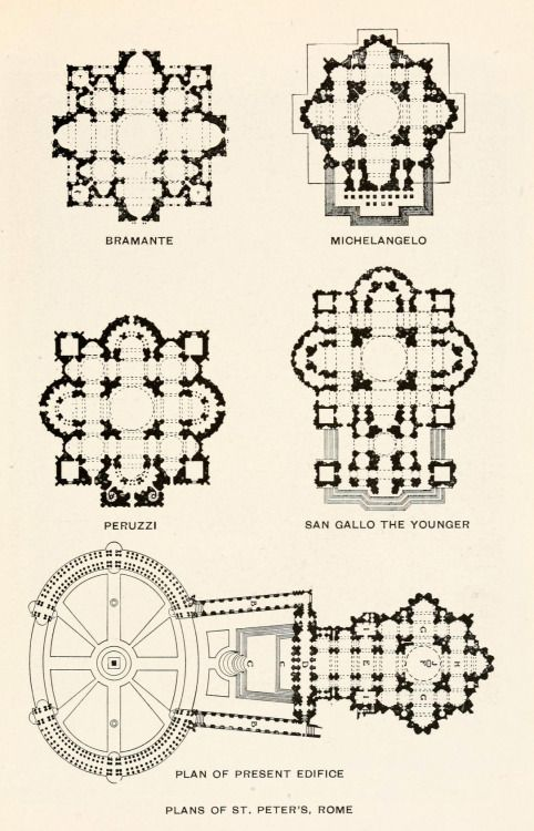 Various plans of st peters vaticano tuscanyagriturismogiratola architectural drawings malvernweather Gallery