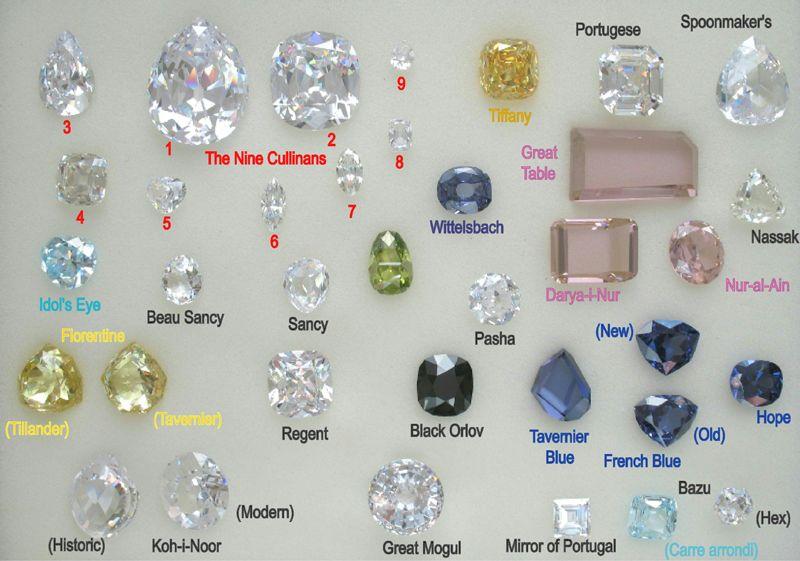 Rough Pink Diamond Australia