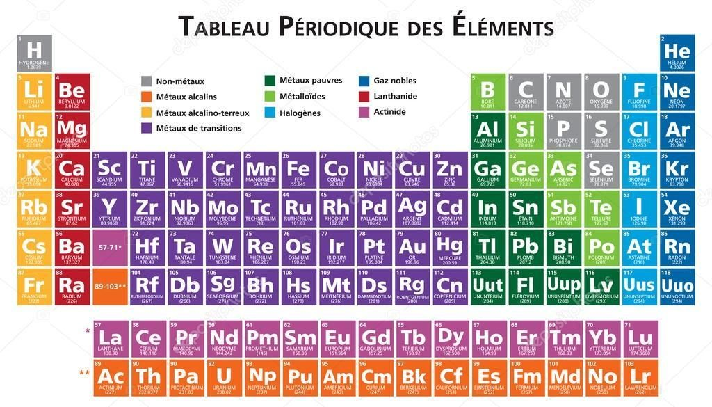 Tabla periodica actualizada 2018 tabla periodica completa tabla tabla periodica actualizada 2018 tabla periodica completa tabla periodica elementos tabla periodica groups urtaz Choice Image