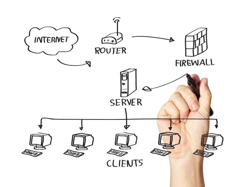 Small Business Network Diagram Configure Office 365configure