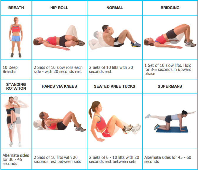 Soon2befit Exercise Abdominal Exercises Health Fitness