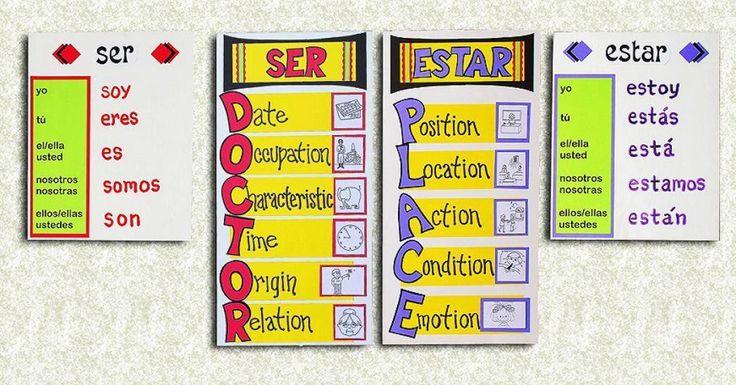 Verb Estar in Present Tense Spanish Game.mySpanishgames.com.Quia ...