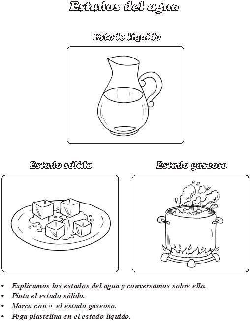 ✿ Dibujos para colorear y actividades sobre LOS ESTADOS DEL AGUA ...
