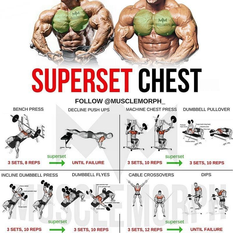 Superset Chest Chest Workouts Shoulder Workout Weight Training Workouts