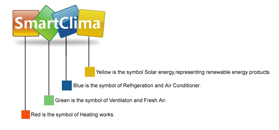 Pin By Chen Liky On Smartclima Water Heating Water
