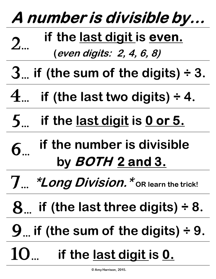 Divisibility Rules Poster Options   Divisibility rules [ 1056 x 816 Pixel ]