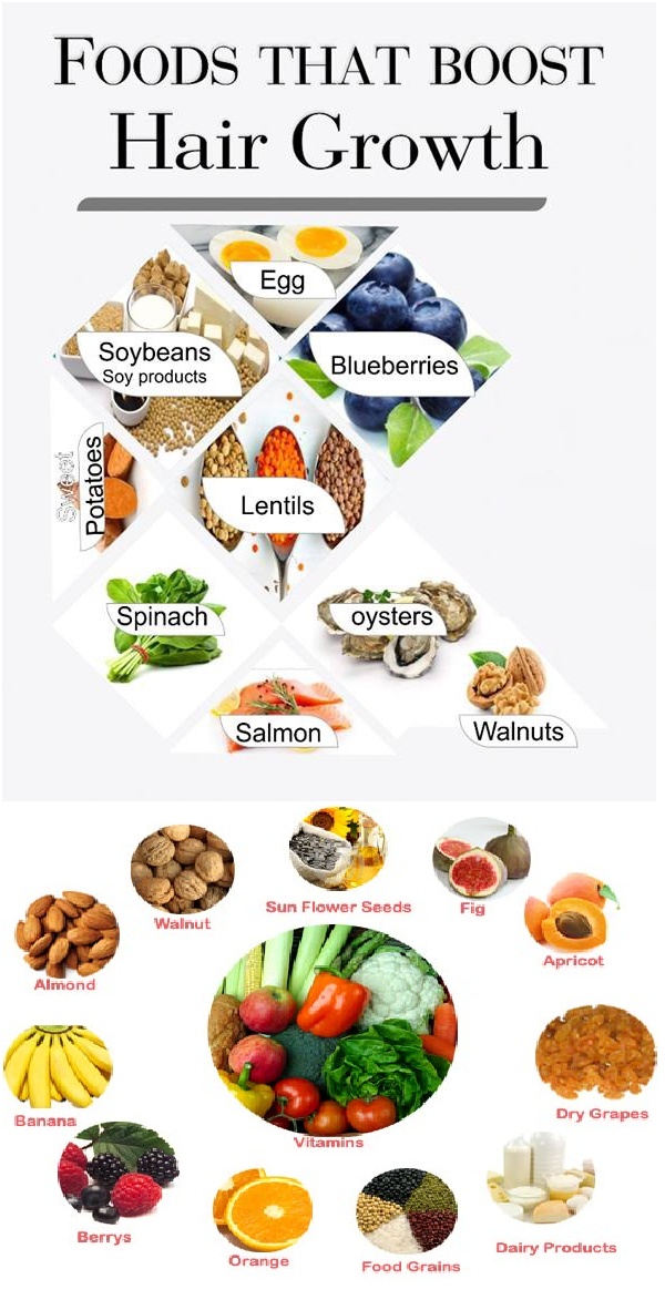 Understanding The Benefits Of Hair Growth Vitamins | Hairtoday.org