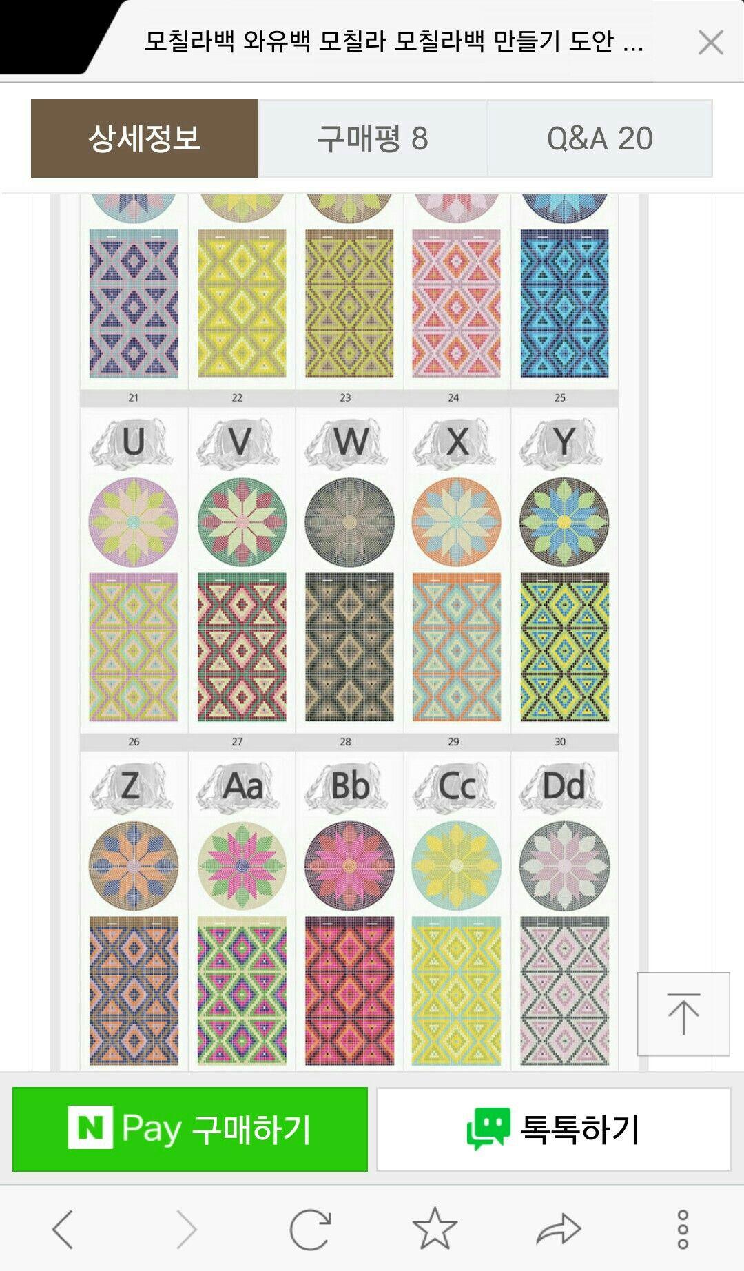 Pin de Simonetta X en Tapestry crochet | Pinterest | Mochilas ...