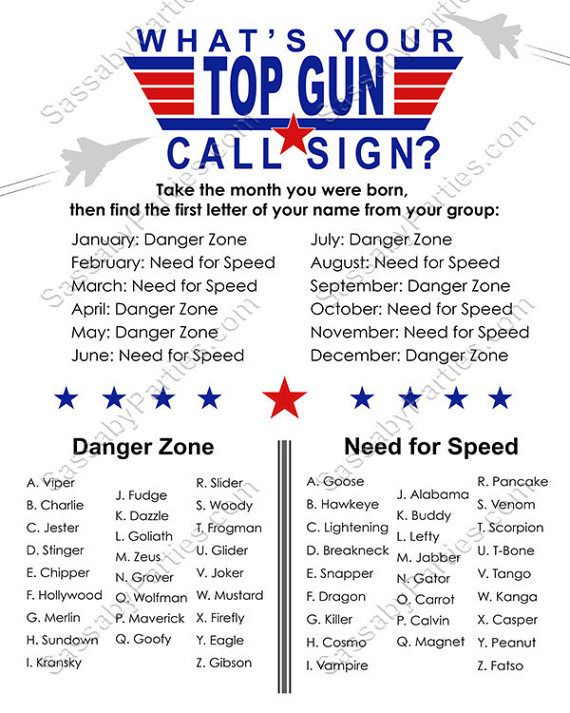 adb3b19c934 Top Gun Pilot Call Sign Poster - INSTANT DOWNLOAD - Party Sign   Fighter  Jet   Boys Birthday   Baby