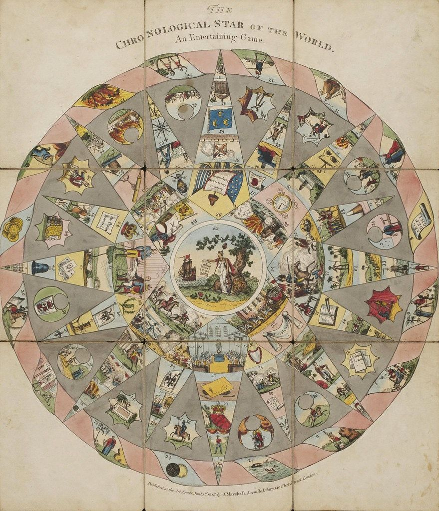 A Brief History Of Board Games From Public Domain Review