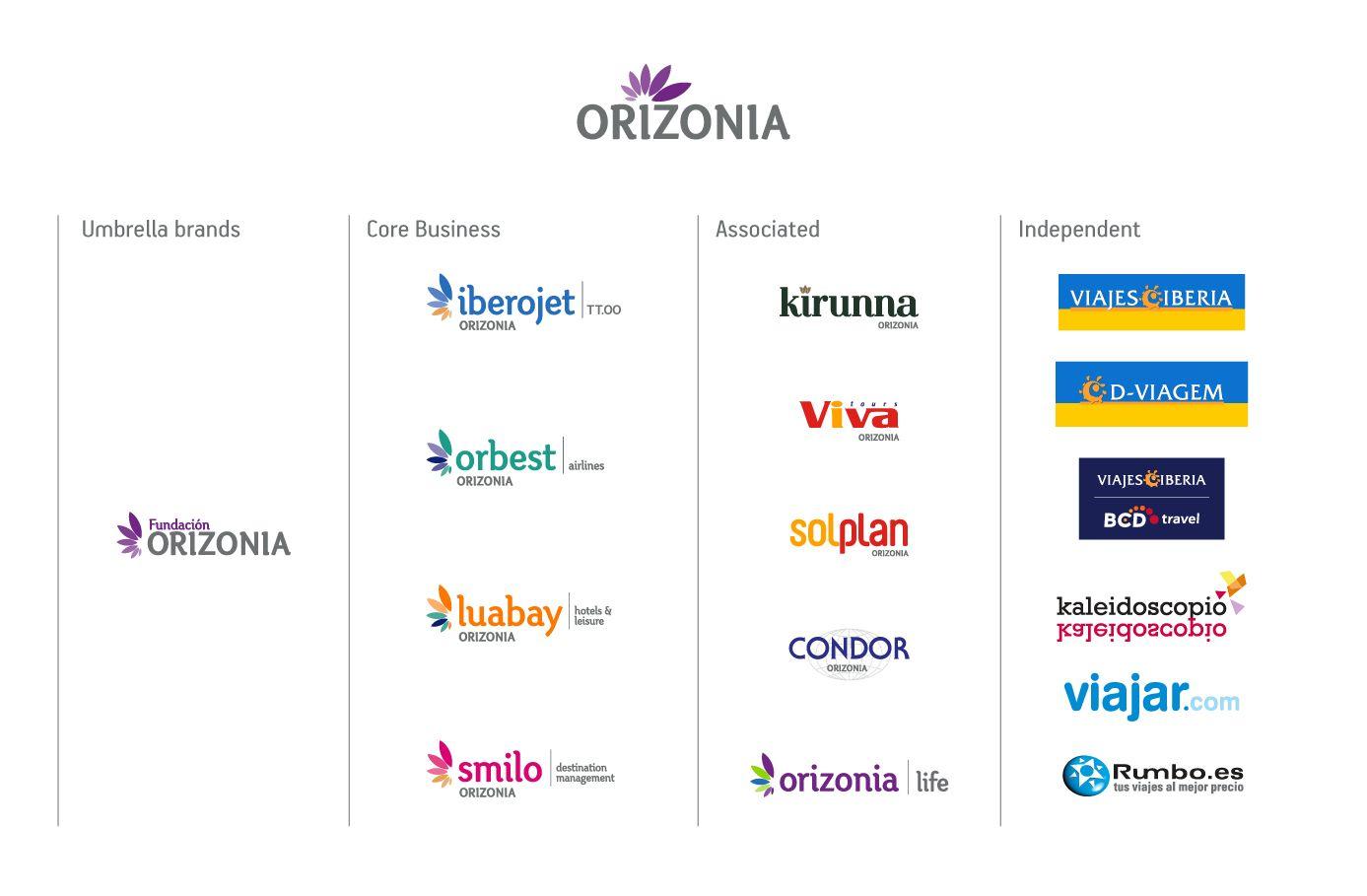 brand relationship spectrum ppt file