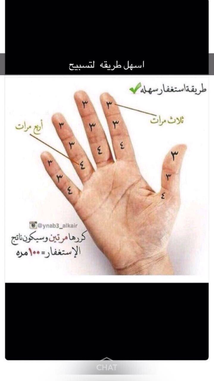 استغفرالله سبحان الله Peace Gesture Peace