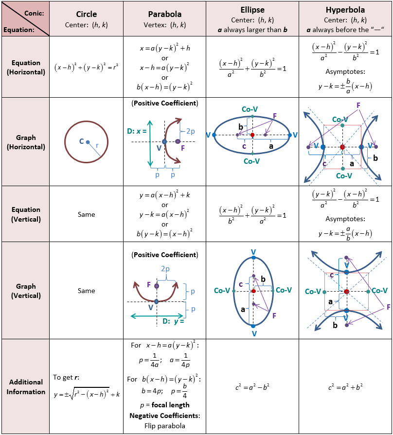 Search Tutors Visit here – Parametric Equations Worksheet