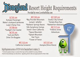 Disneyland Ride Height Requirements Disneyland Rides Disneyland California Adventure Disneyland Planning