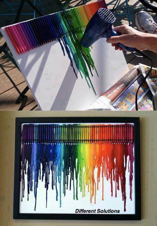 Maleri Kreative Ideer Malerier Ideer Ideer