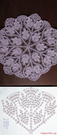 Шапочки, шарфы, снуды ))) | Deckchen, Deckchen häkeln und Handarbeiten