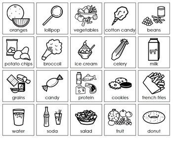 Image result for images of healthy and unhealthy foods | vrugte ...