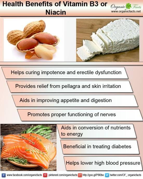 Niacin blood sugar