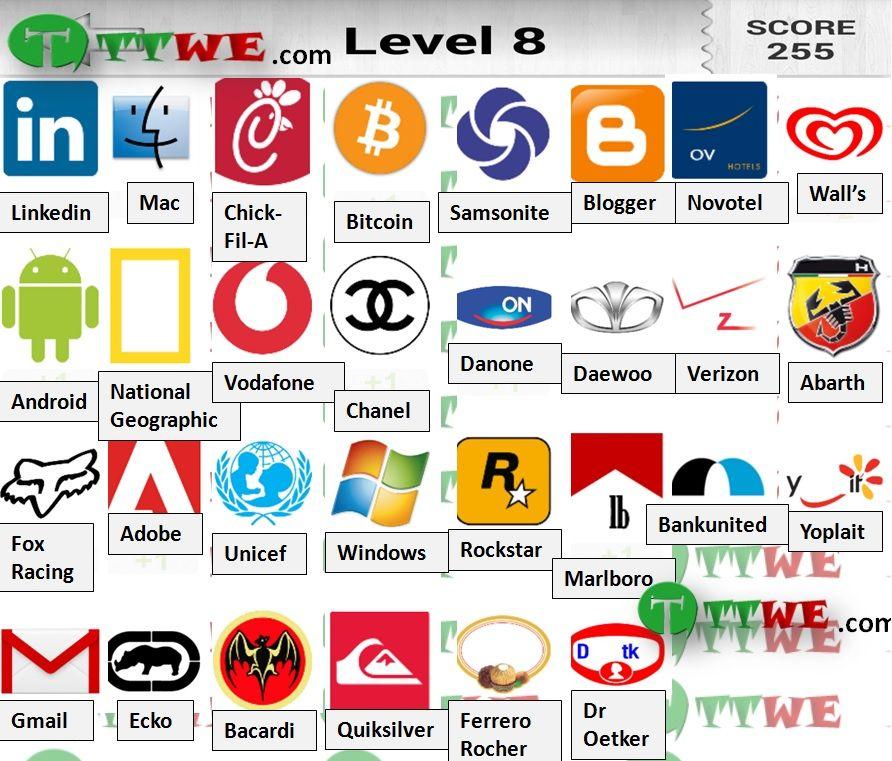 Logo quiz answers bitcoins betting bovada