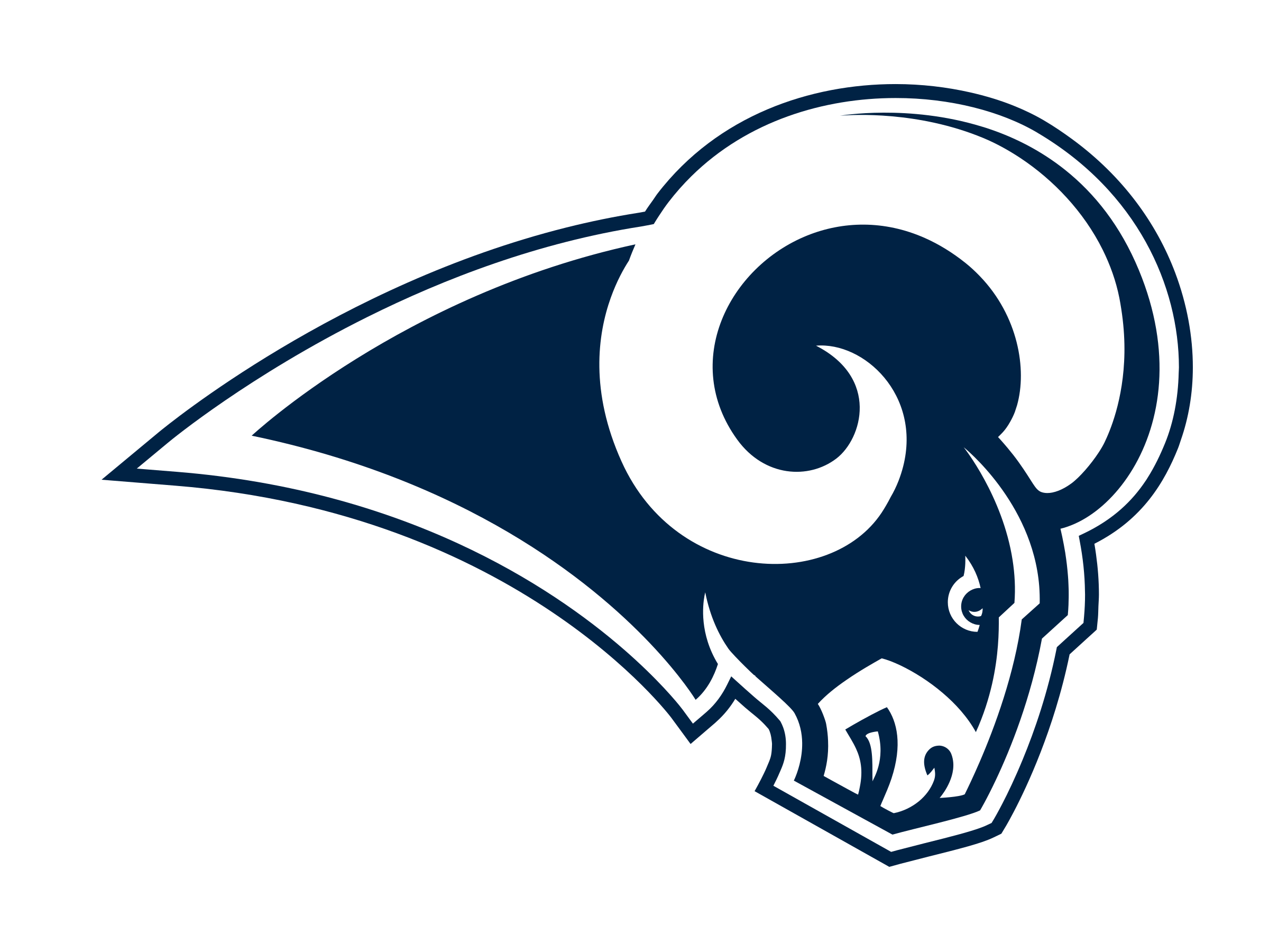 Los Angeles Rams Logo Transparent Los Angeles Rams Logo Nfl History Nfl Logo