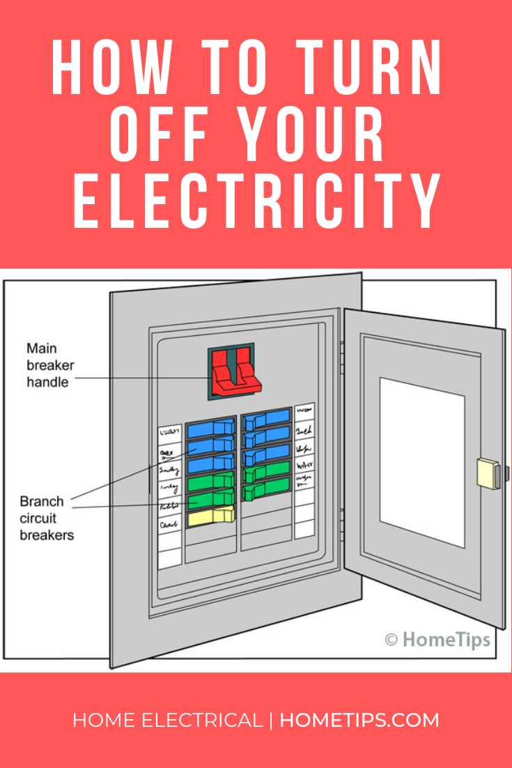 See how to locate the circuit breaker or fuses in the