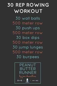 30 Rep Rowing Workout from Peanut Butter Runner