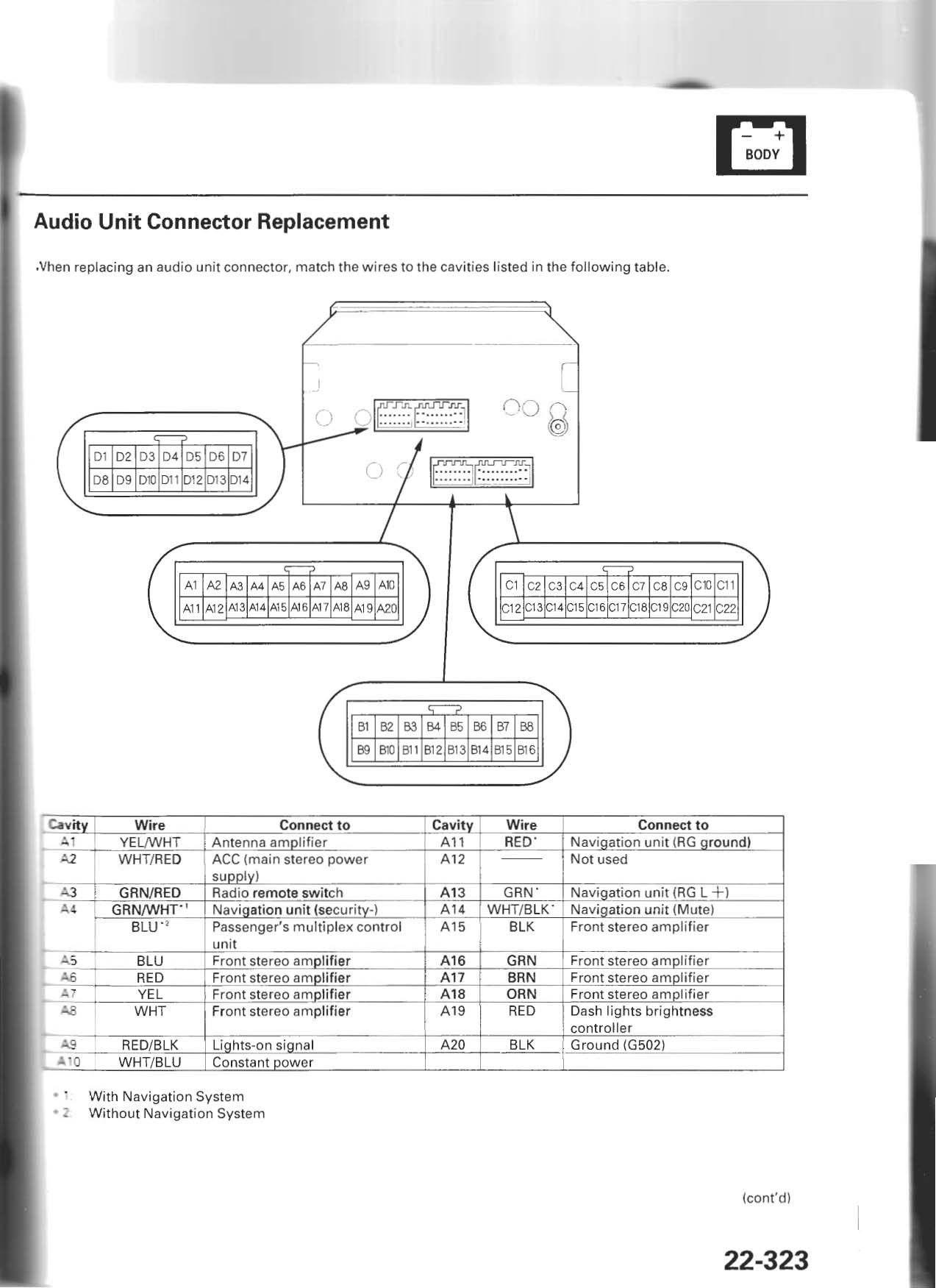 Unique Acura Car Stereo Wiring Diagram