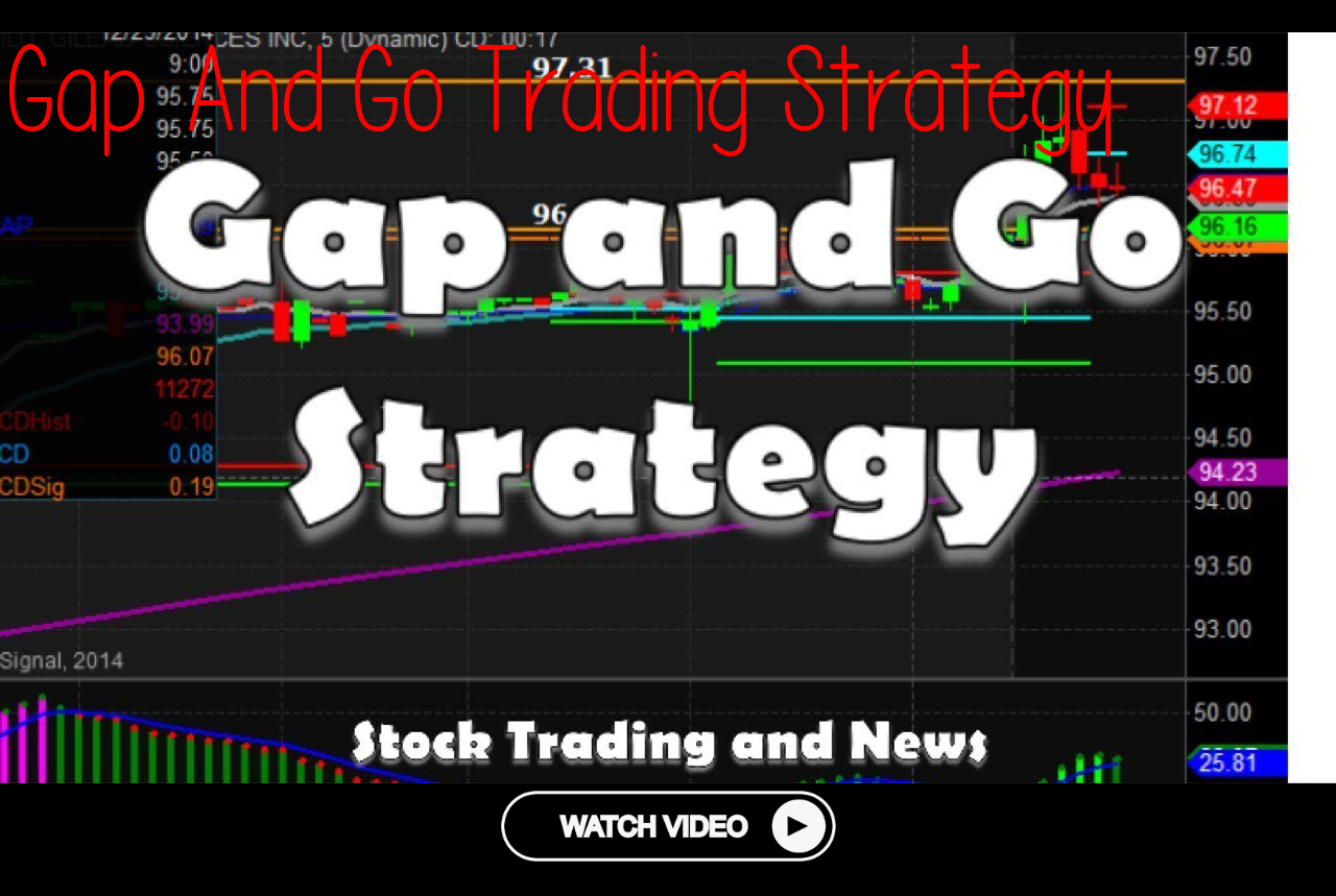 Gap And Go Trading Strategy Stock Trading And Newsgap And Go