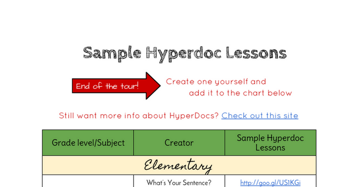 Sample Hyperdoc Lessons Create One Yourself And Add It To The