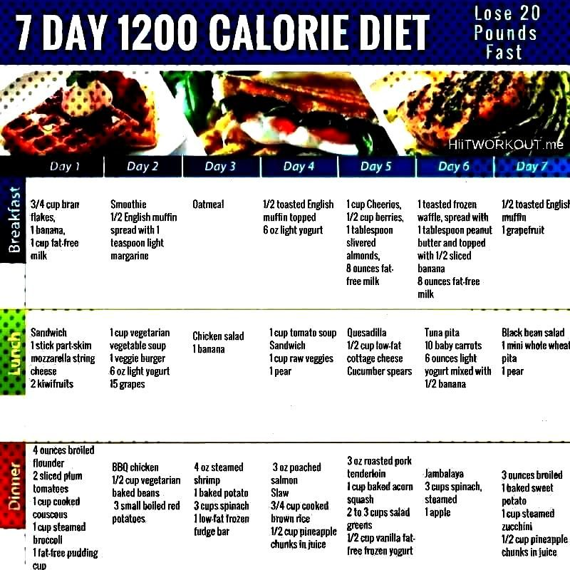 of the meals you could expect in your delivery when you order a 1200 Calorie Deit Plan ian example