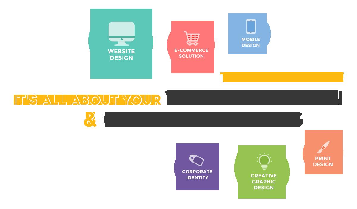 Leatherfield Web Design Company Dubai Web Development Company Dubai Website Design Web Design Services Web Development Design