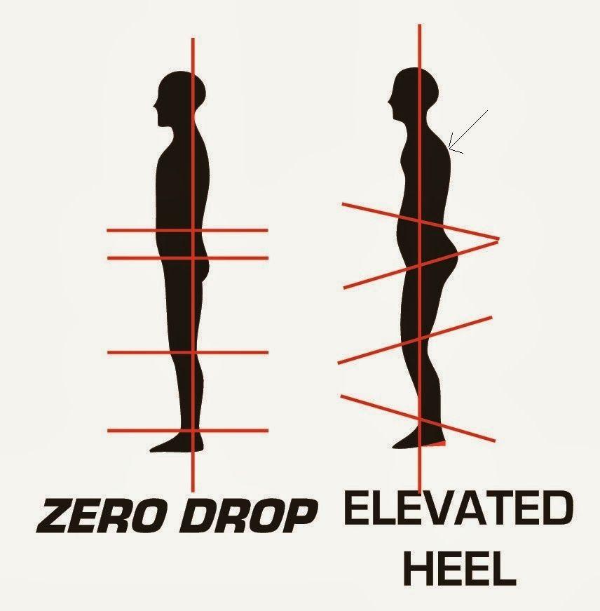 Blog Zero Drop Shoesbarefoot Shoes A Must To Fix Pectus Excavatum Plantar Fasciitis Exercises Plantar Fasciitis Treatment Plantar Fasciitis