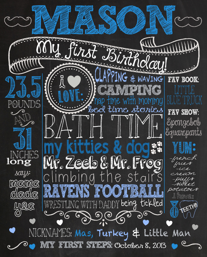 Blue Mustache Themed Chalkboard Poster for boys first birthday