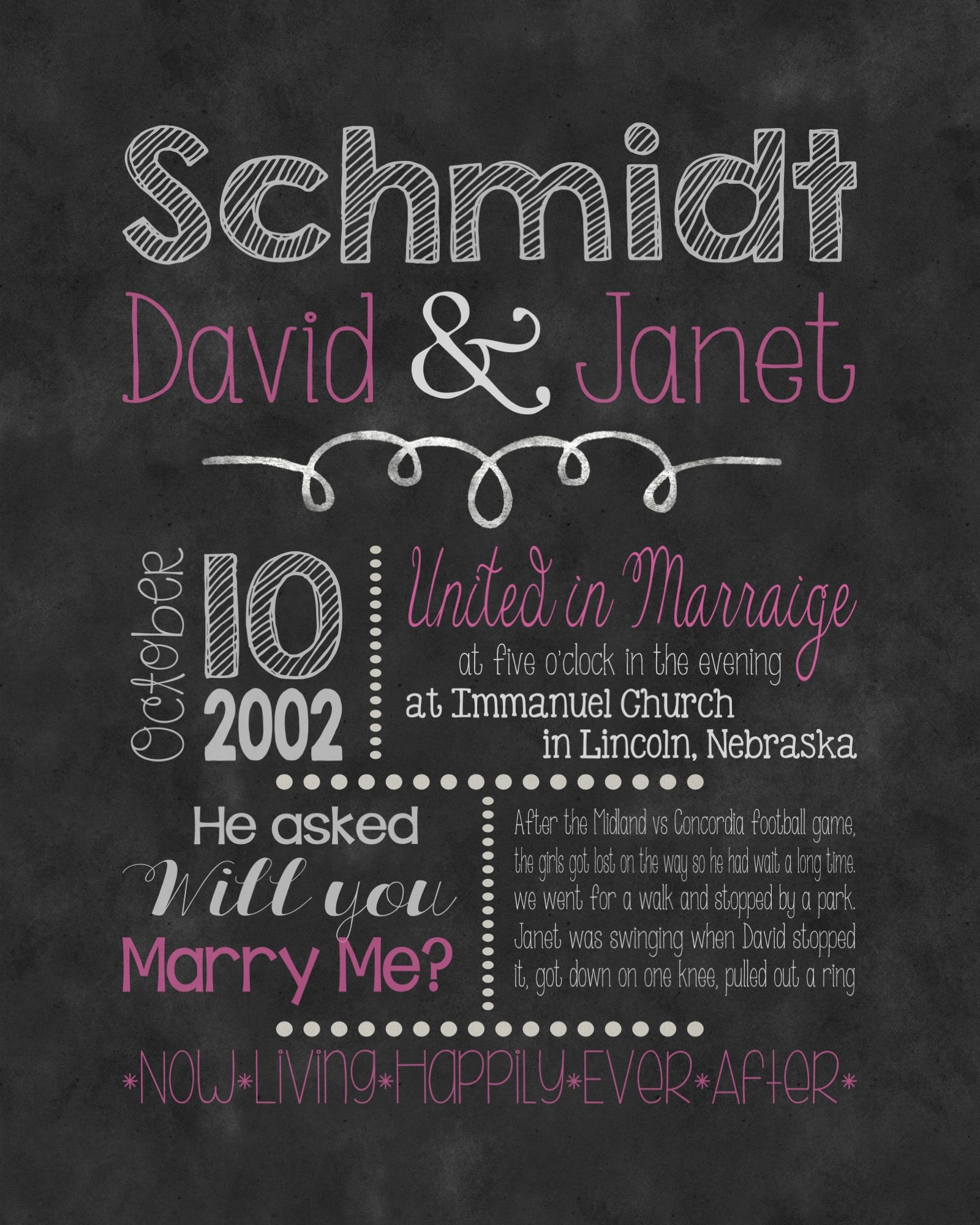 Chalkboard Anniversary and Wedding Gifts