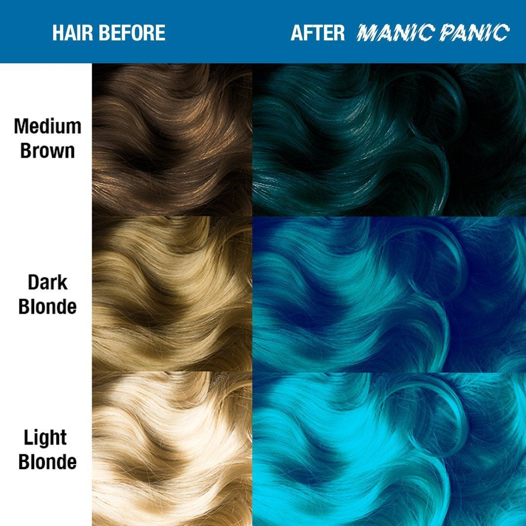 Atomic Turquoise Classic High Voltage In 2020 Dyed Hair Blue Dark Blue Hair Green Hair Colors