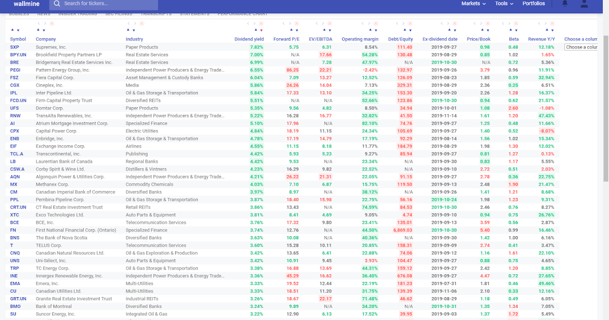 The Top Yielding Canadian Dividend Growth Stocks For ...