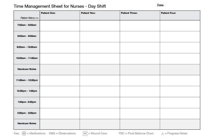 download a time management template for nurses and midwives click