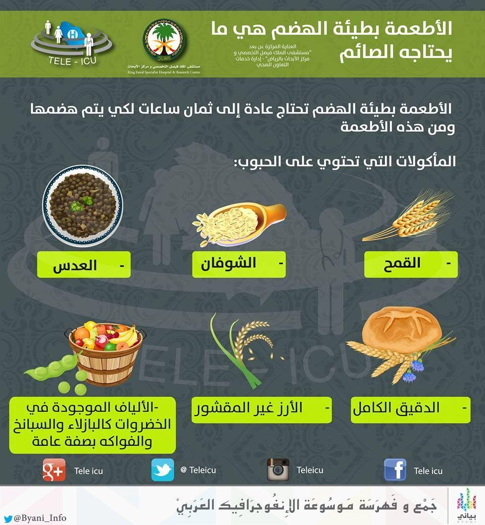 الأطعمة بطيئة الهضم هي ما يحتاجه الصائم انفوجرافيك في بياني Health Food Health Nutrition