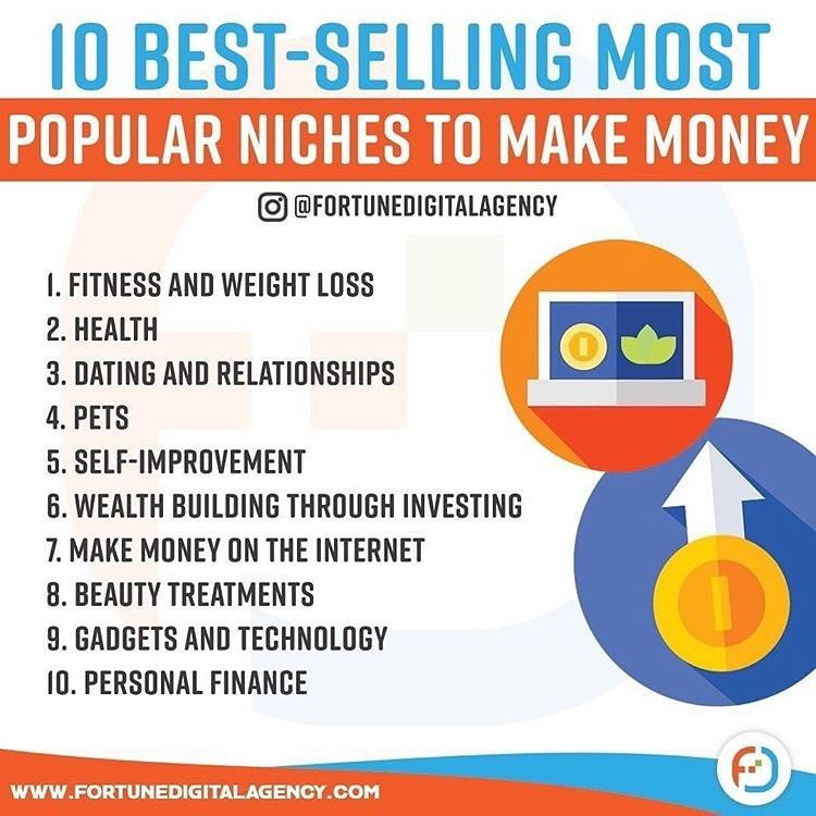 Take Advantage Of Fortunedigitalagency Giving People An Opportunity To Start Their E Commerce Shopify Drop Shipping Business Online Business Bitcoin Generator