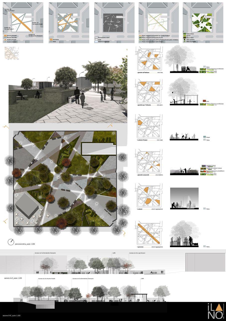 Contextual Study: Graphic Design