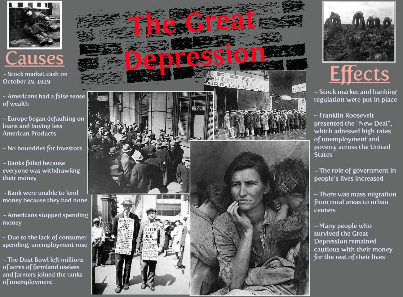 an analysis of the effects of the great depression Learn more about the great depression of the 1930s, including the primary effects, causes, facts, and comparisons to today.