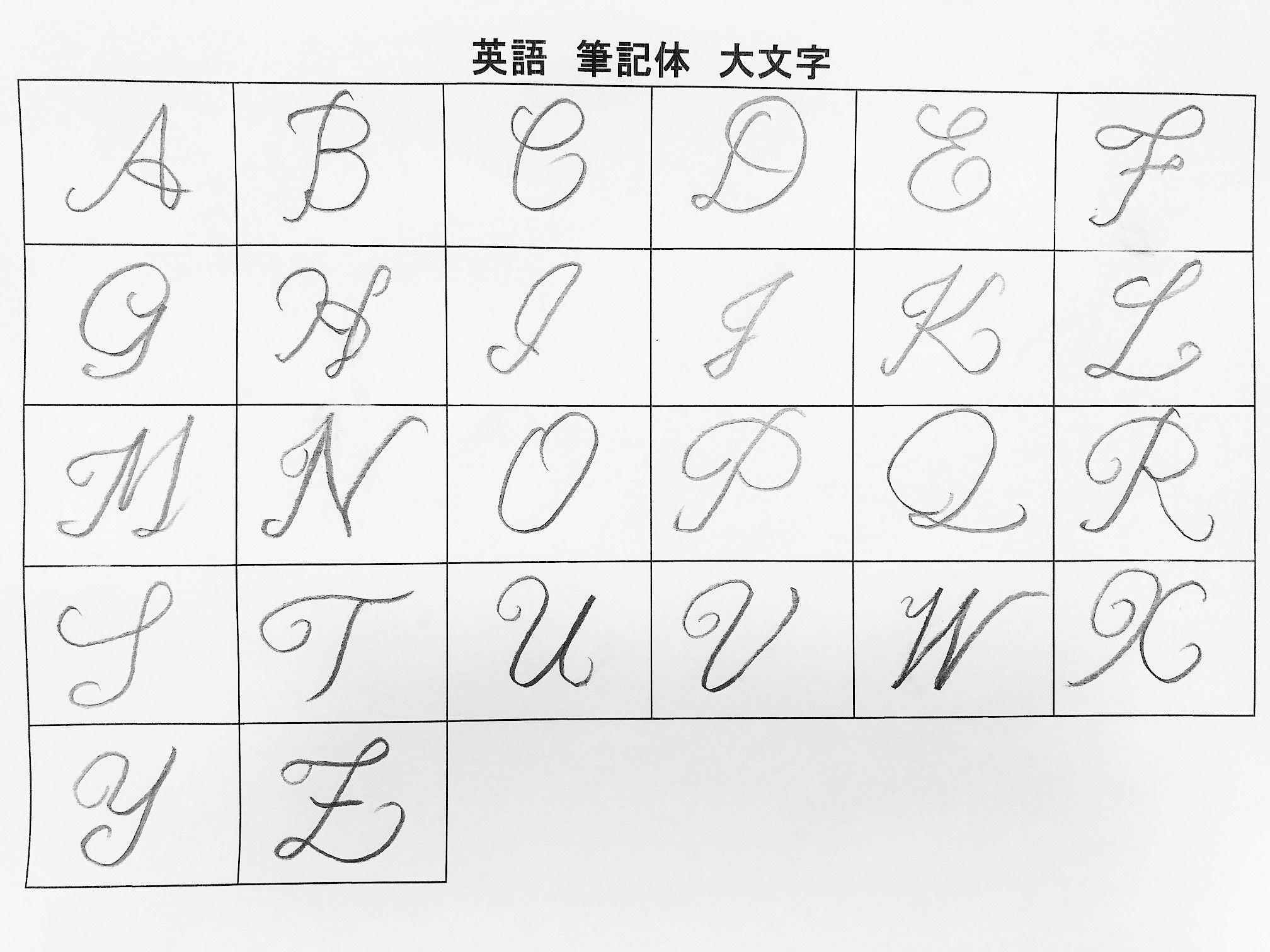 英語筆記体の書き方一覧 ローマ字の大文字 小文字を練習しよう
