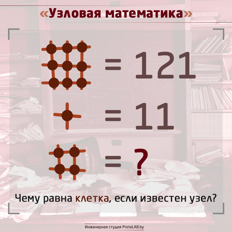 Uzlovaya Matematika Studiya Protolab Home Decor Decals Decor Home Decor