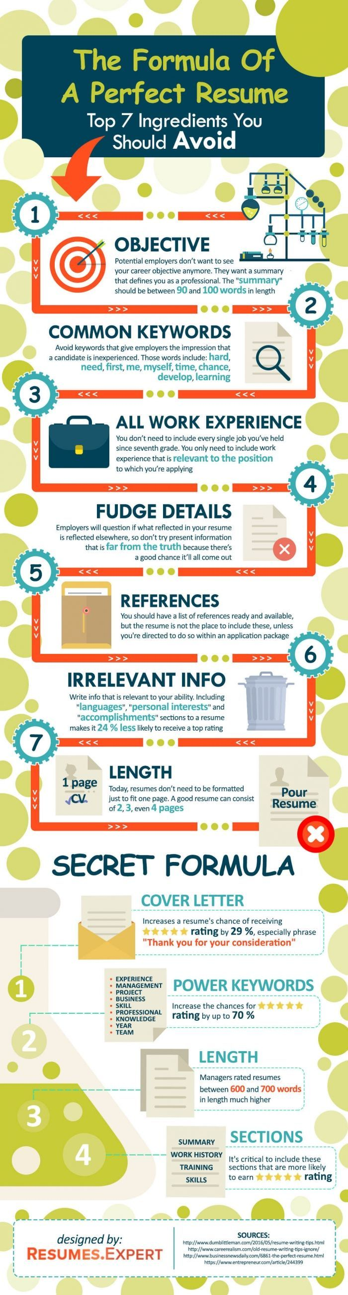 writing tips for perfect resume infographics handi information