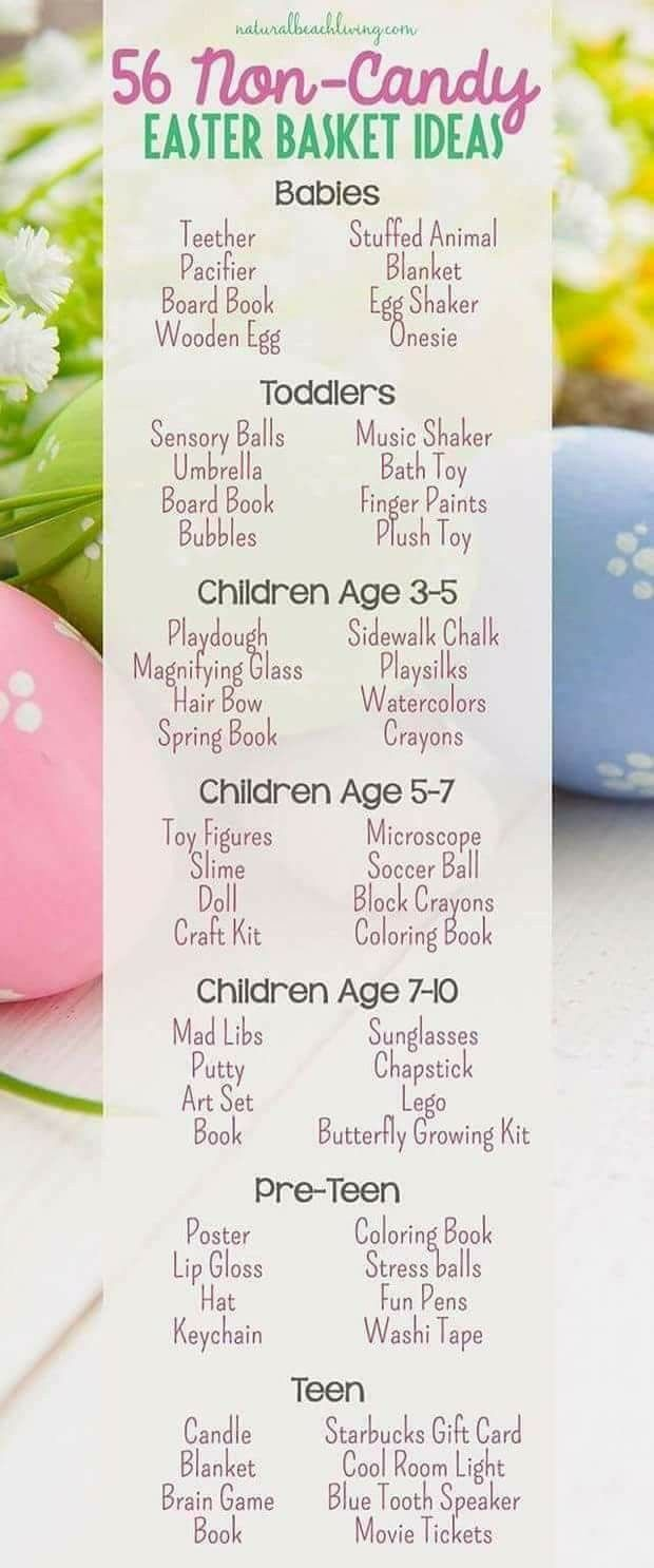56 non candy easter basket ideas by age easter pinterest 56 non candy easter basket ideas by age negle Image collections