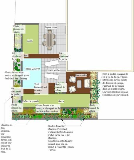 Eden design paysagiste r alise votre plan de jardin for Logiciel plan jardin gratuit